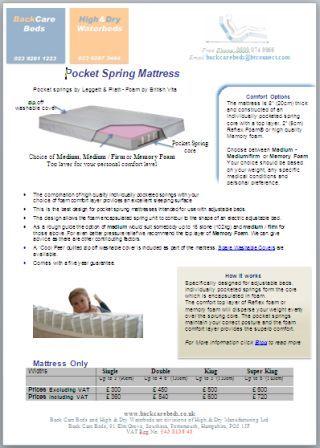 Pocket sprung mattress