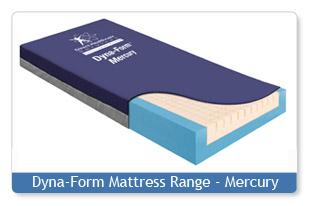 adjustable therapist profiling beds nursing care bed. Black Bedroom Furniture Sets. Home Design Ideas